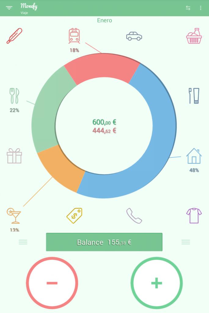 Aplicación Monefy 10 aplicaciones para organizar tus viajes